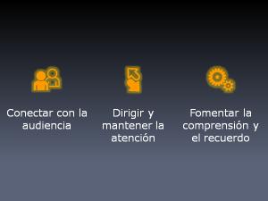 Los tres objetivos de toda presentación