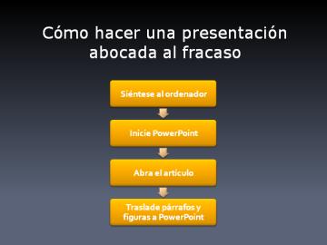 Com fer una presentació enfocada al fracàs