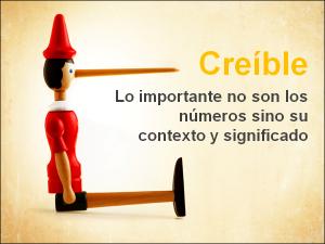 Creible