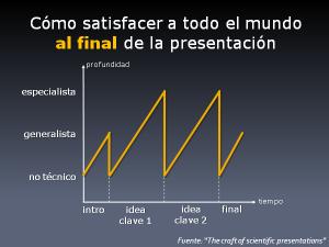 Cómo satisfacer a audiencias heterogéneas durante una presentación