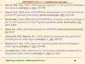 Esta transparencia lista todas las referencias. El tamaño es demasiado pequeño para leerlas y el tiempo demasiado breve para asimilarlas.