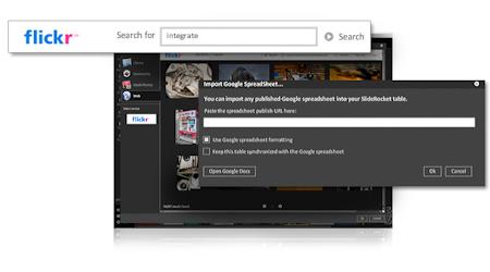 Integración de recursos con SlideRocket