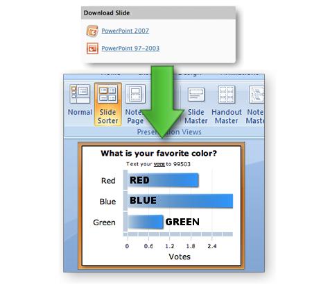 Resultados de la votación importados en vivo dentro de PowerPoint