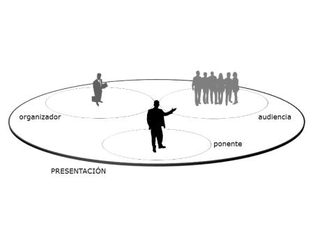 Tu presentación debe satisfacer los objetivos de todas las partes implicadas