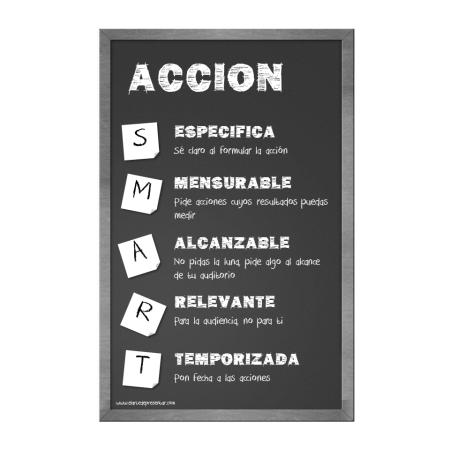 Las cinco características de la llamada a la acción de tus presentaciones